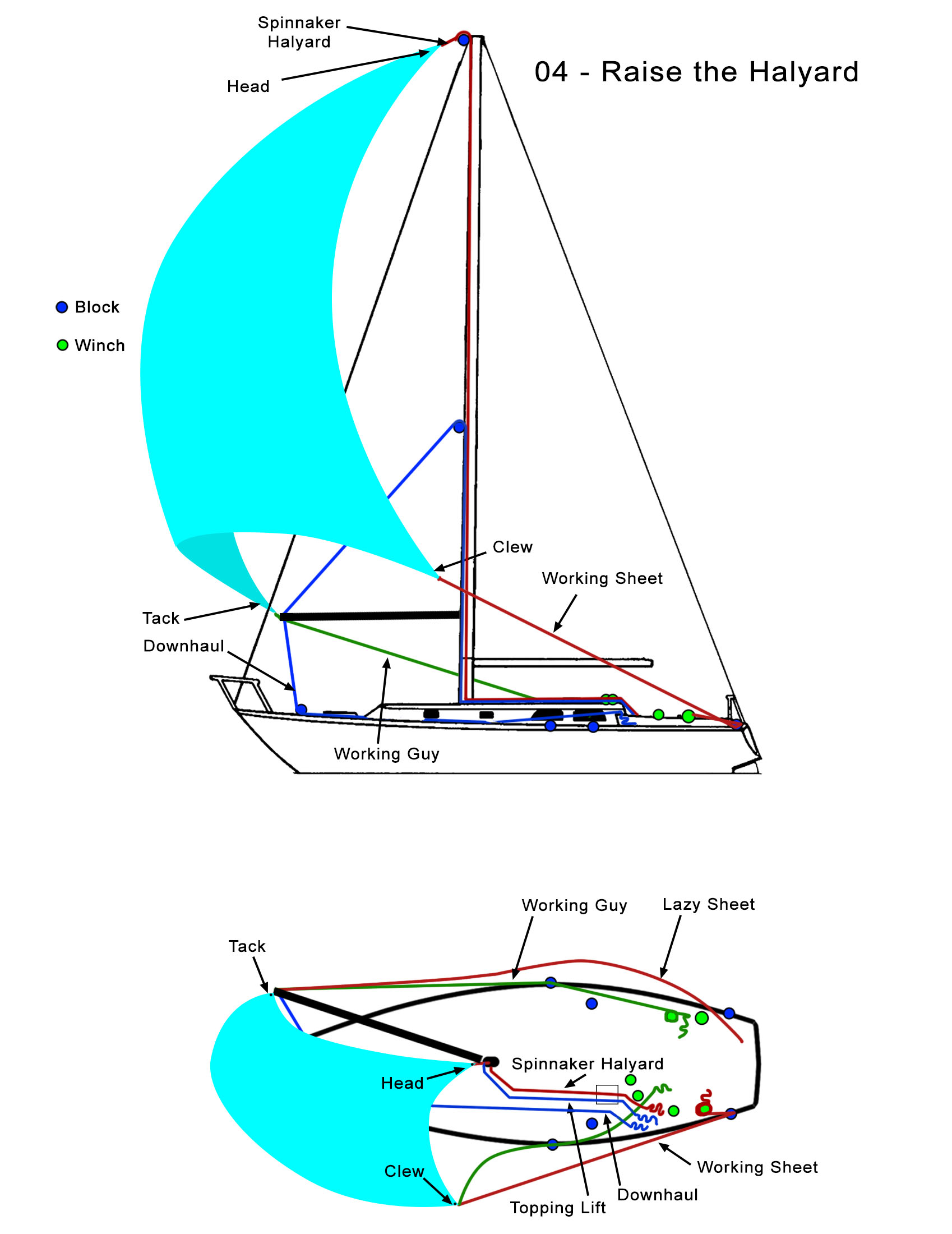 Spinnaker Tutorial - Sailor's Life For MeSailor's Life For Me
